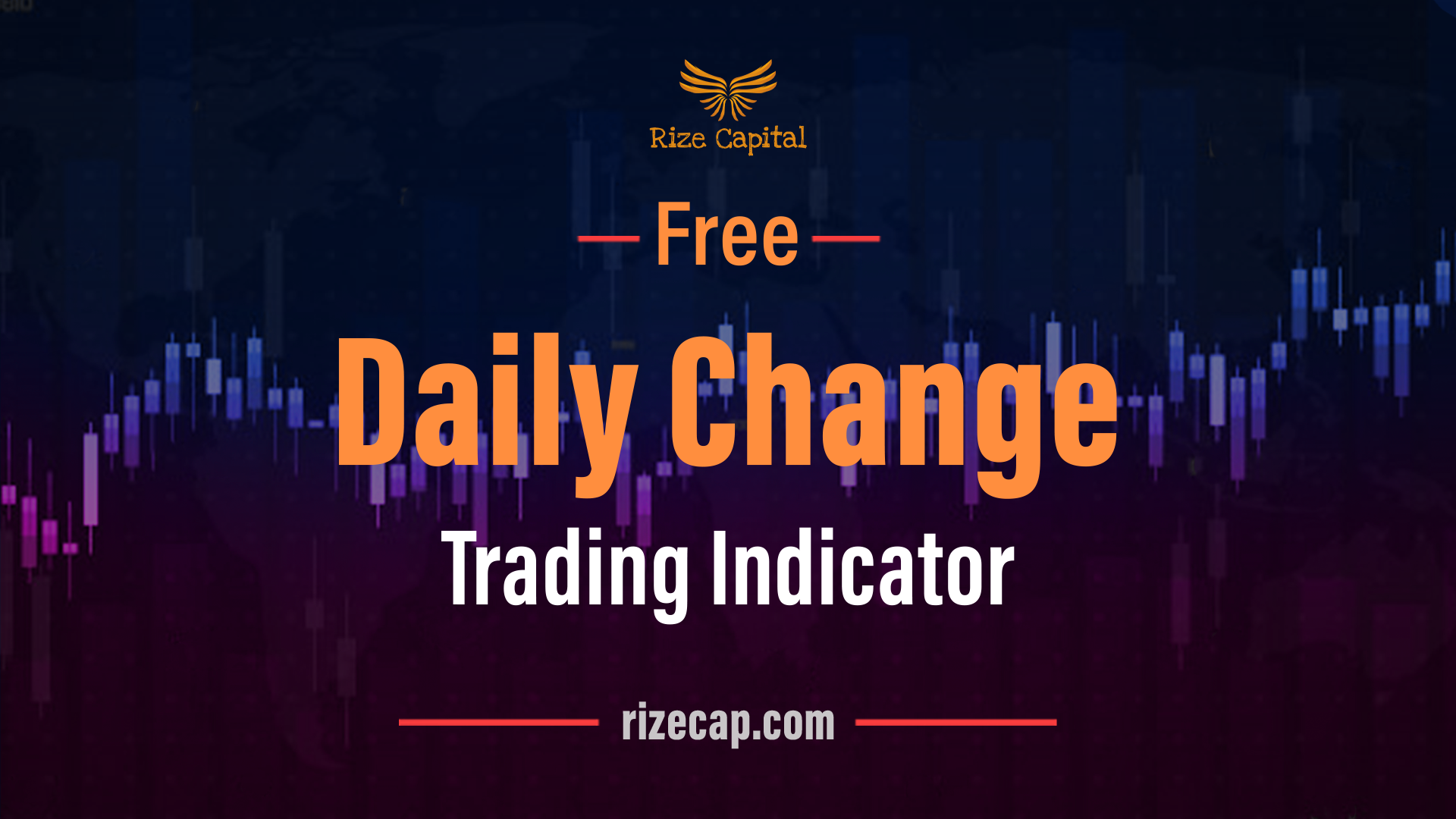 Daily Change Free indicator