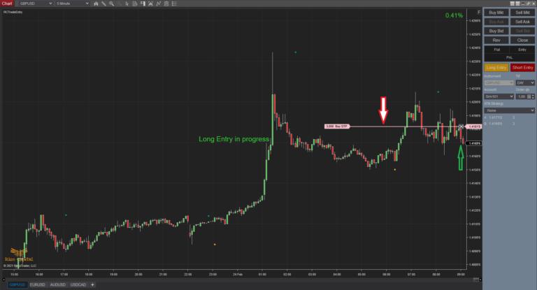RCTrade Entry - Long term trade - Long Entry In progress 2