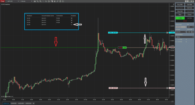 RCTrade Entry - Long term trade - Long Entry executed with plotting green line