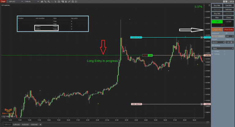 RCTrade Entry - Long term trade - existing accumulation - Long Entry In progress corre