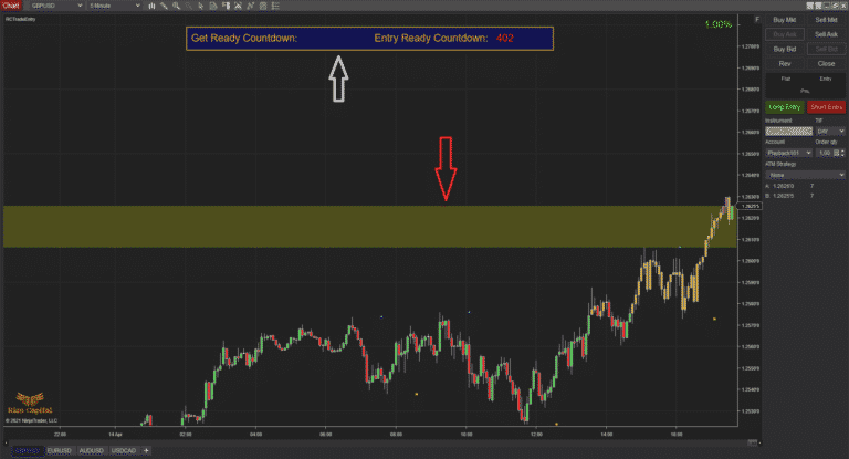 RCTrade Entry - Yellow Get Ready plot with no countdown
