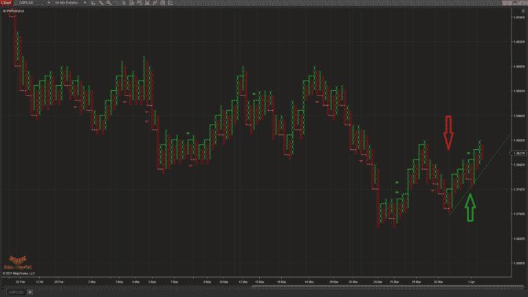 RCPnFEntryExit - TL plots